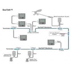 25m Quantum Data Cable